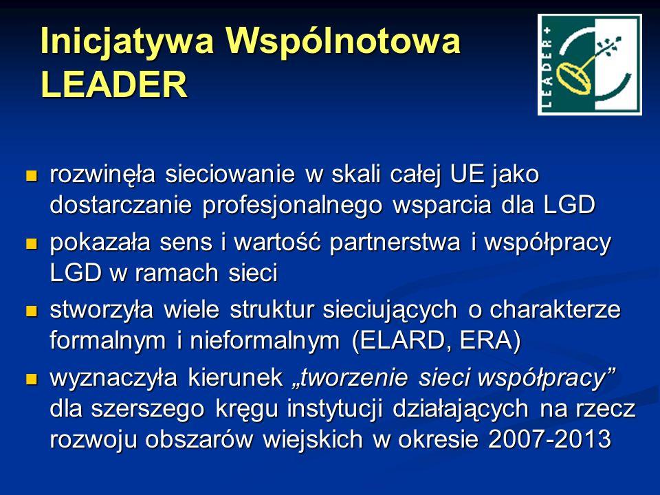 Inicjatywa Wspólnotowa LEADER