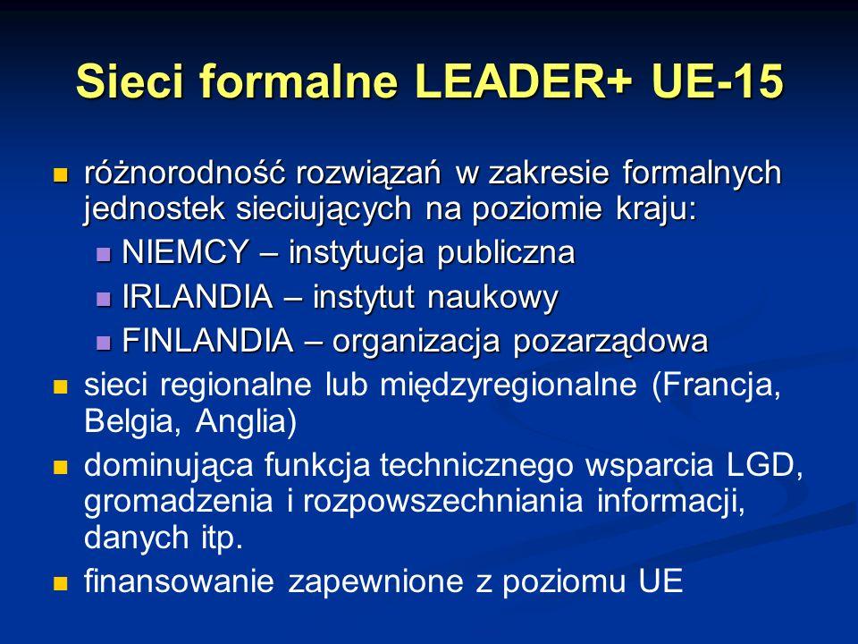 Sieci formalne LEADER+ UE-15