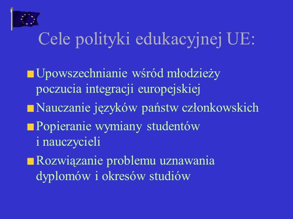 Cele polityki edukacyjnej UE: