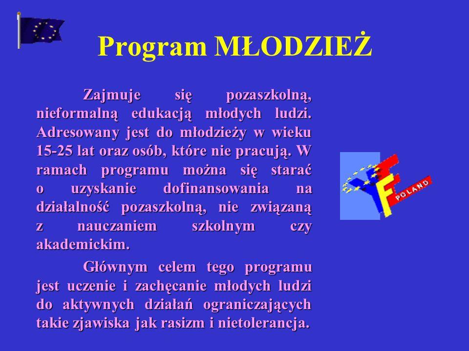 Program MŁODZIEŻ