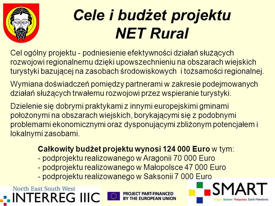 Cele i budżet projektu NET Rural