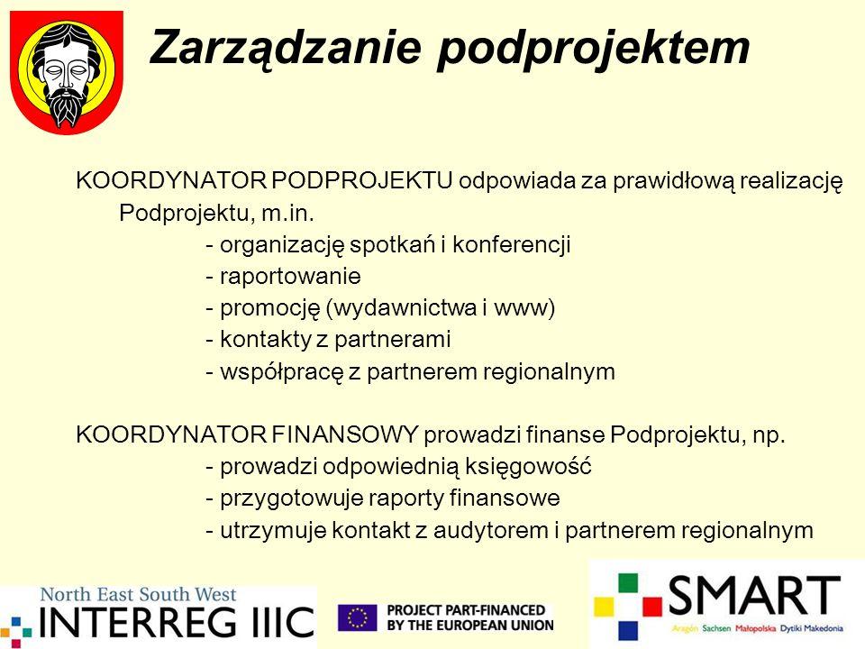 Zarządzanie podprojektem