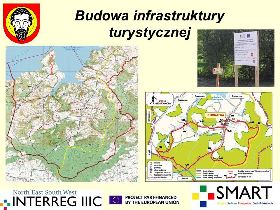 Budowa infrastruktury turystycznej