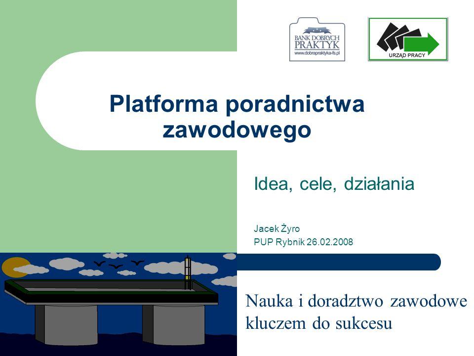 Platforma poradnictwa zawodowego