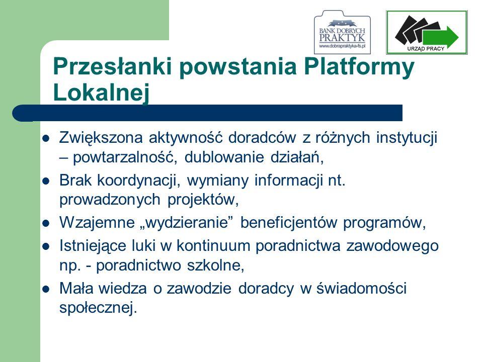 Przesłanki powstania Platformy Lokalnej