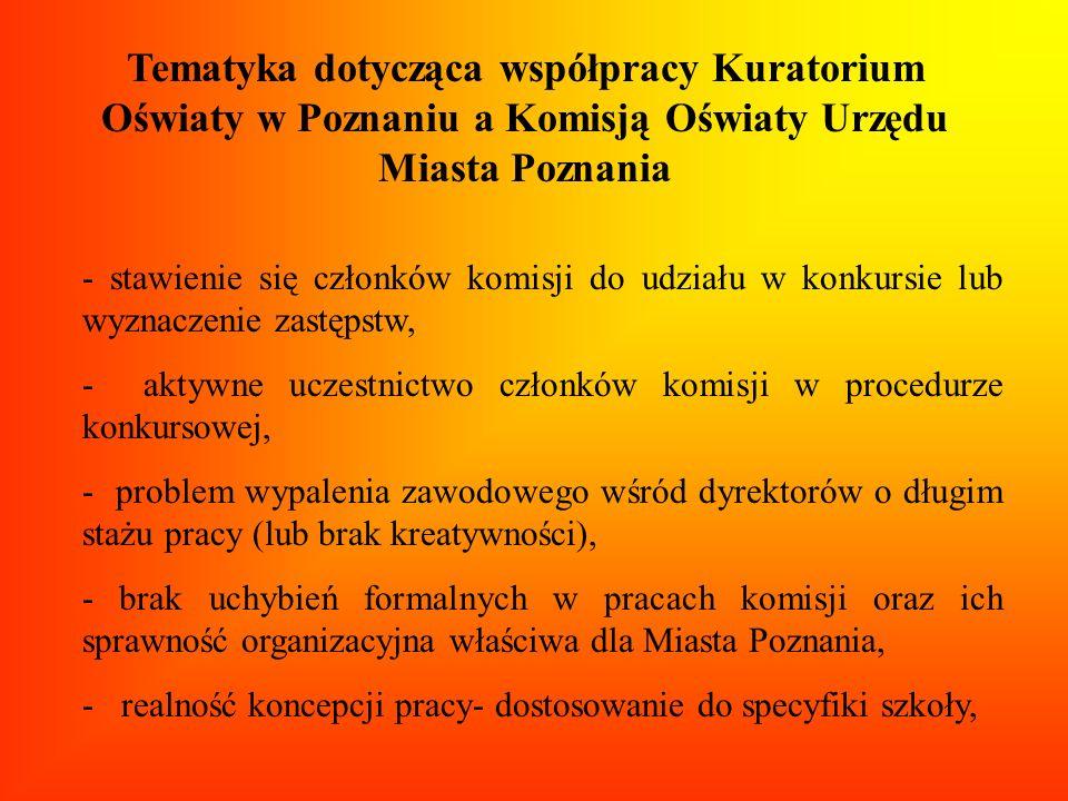 Tematyka dotycząca współpracy Kuratorium Oświaty w Poznaniu a Komisją Oświaty Urzędu Miasta Poznania