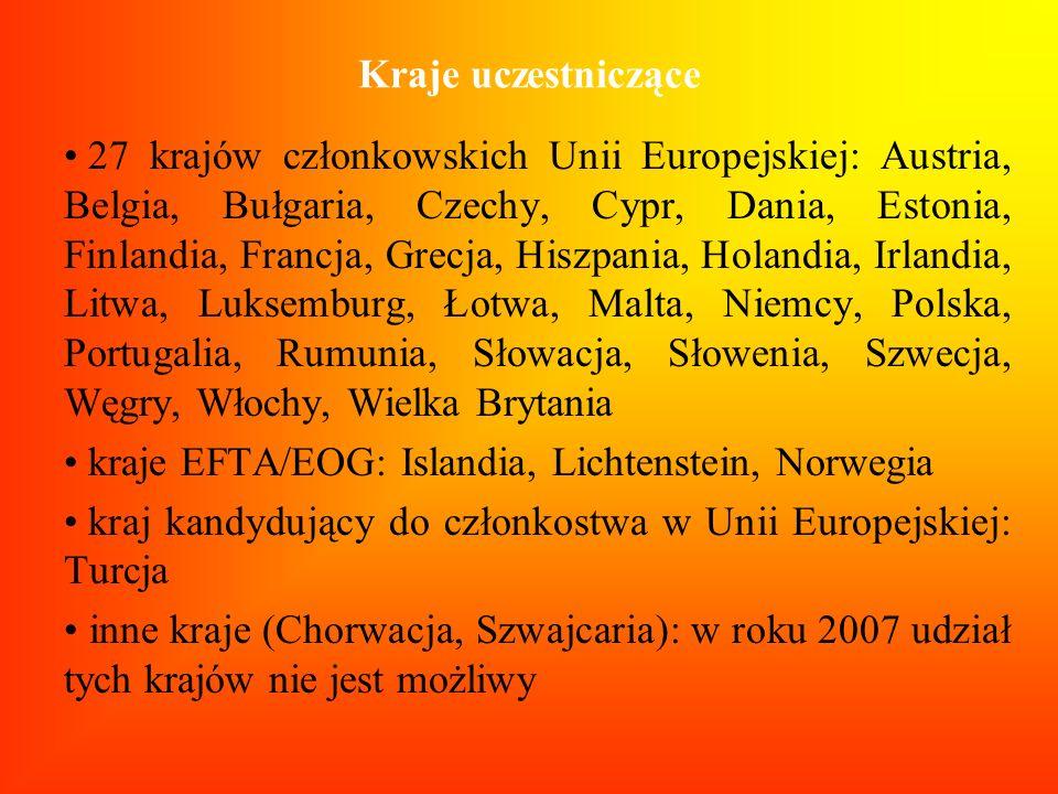 Kraje uczestniczące