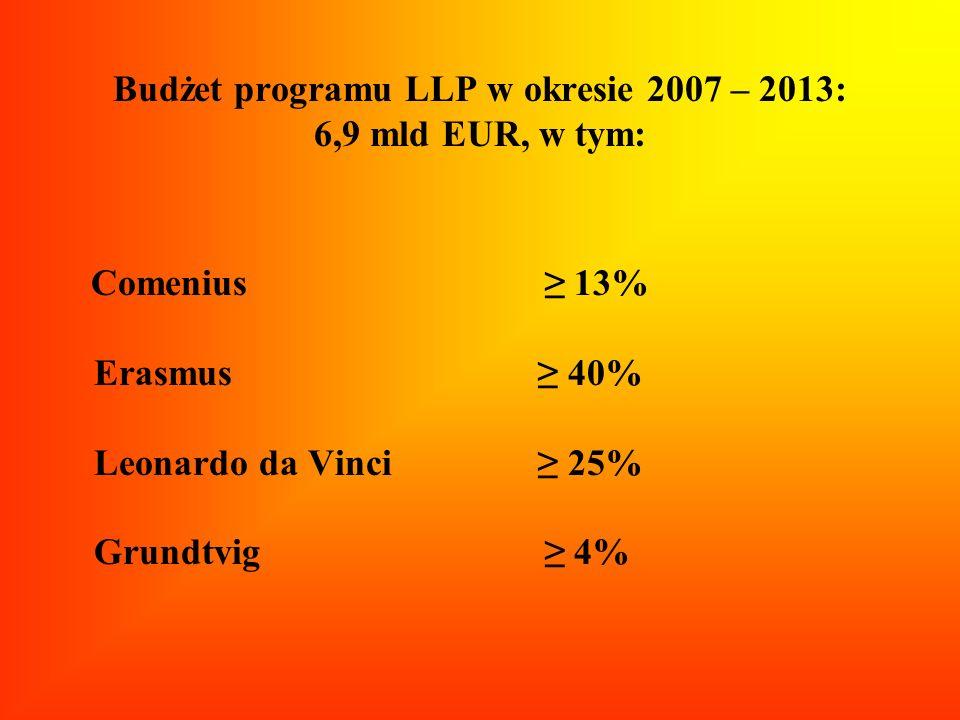 Budżet programu LLP w okresie 2007 – 2013: 6,9 mld EUR, w tym: