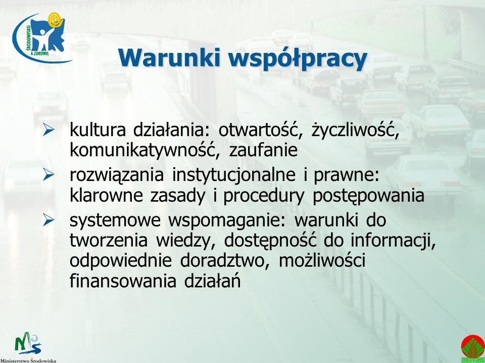 Warunki współpracy kultura działania: otwartość, życzliwość, komunikatywność, zaufanie.