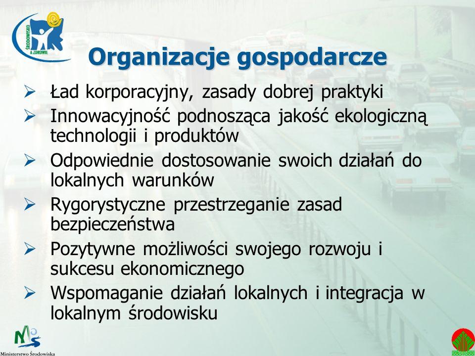 Organizacje gospodarcze