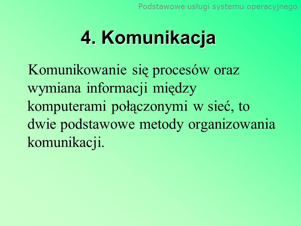 4. Komunikacja