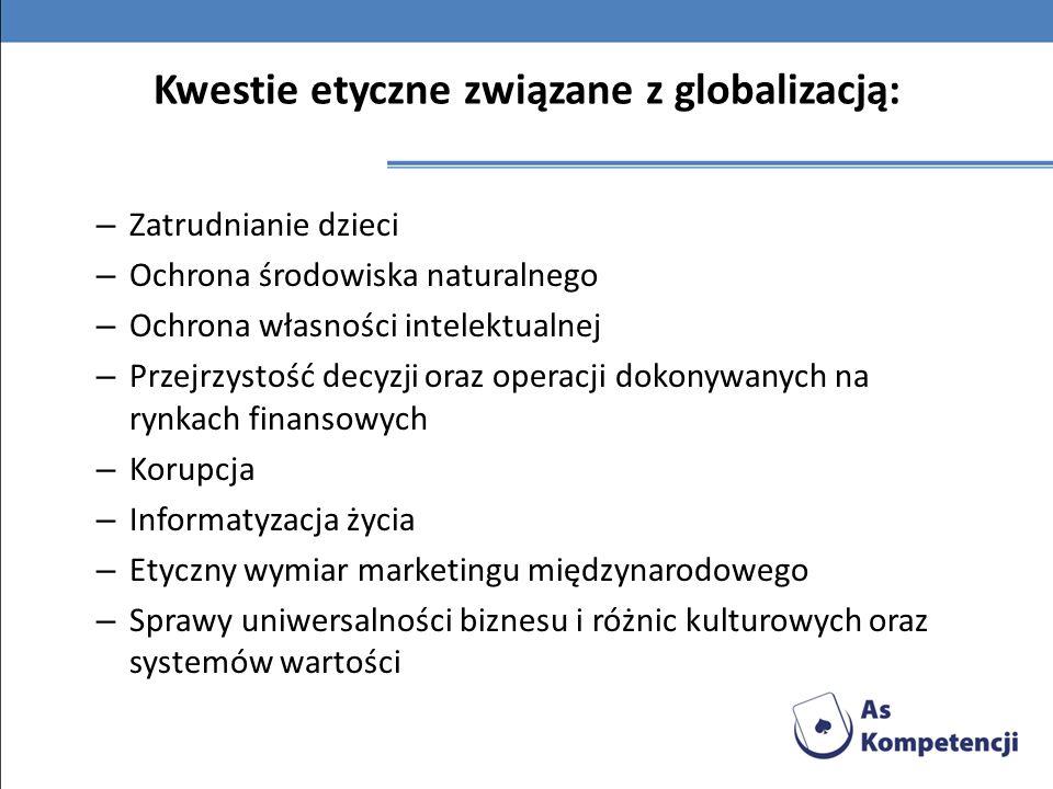 Kwestie etyczne związane z globalizacją: