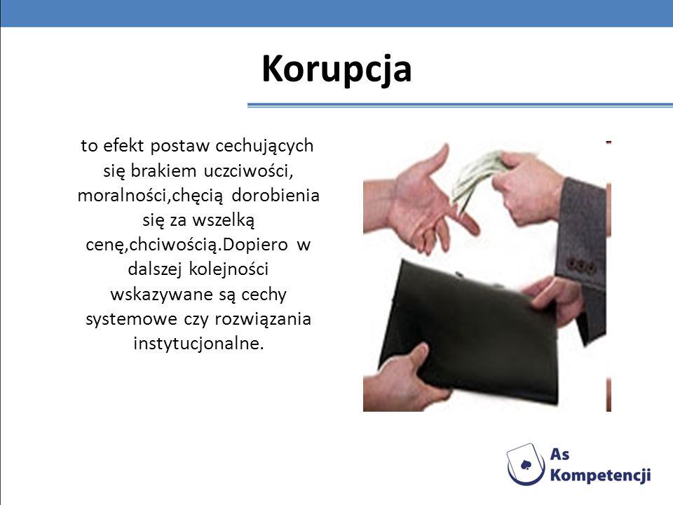 Korupcja