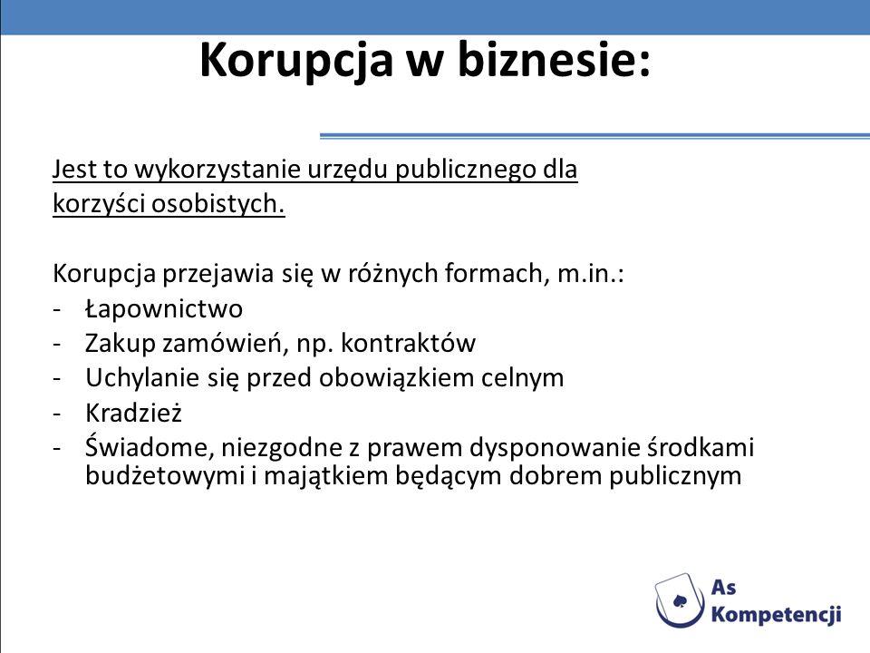 Korupcja w biznesie: Jest to wykorzystanie urzędu publicznego dla