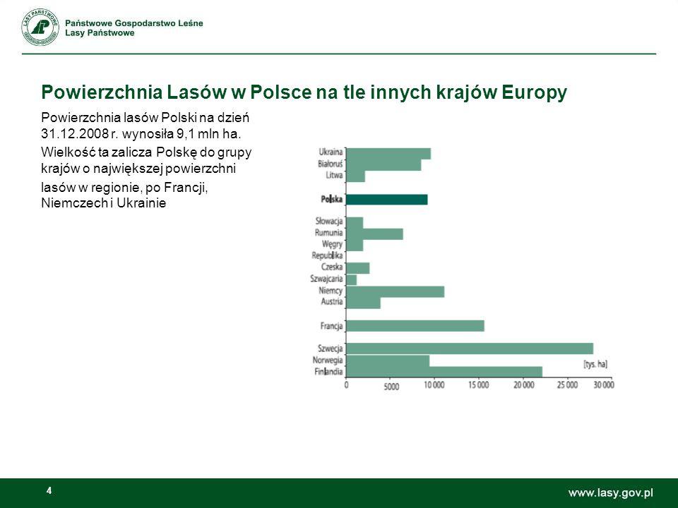 Powierzchnia Lasów w Polsce na tle innych krajów Europy