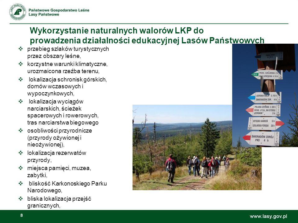 Wykorzystanie naturalnych walorów LKP do Wykorzystanie naturalnych walorów LKP do prowadzenia działalności edukacyjnej Lasów Państwowych