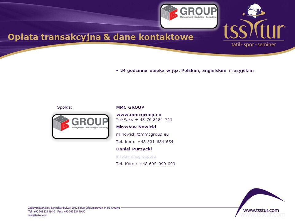 Opłata transakcyjna & dane kontaktowe