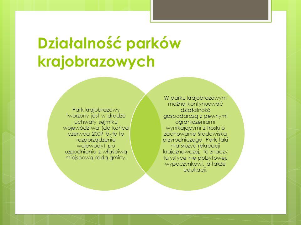 Działalność parków krajobrazowych
