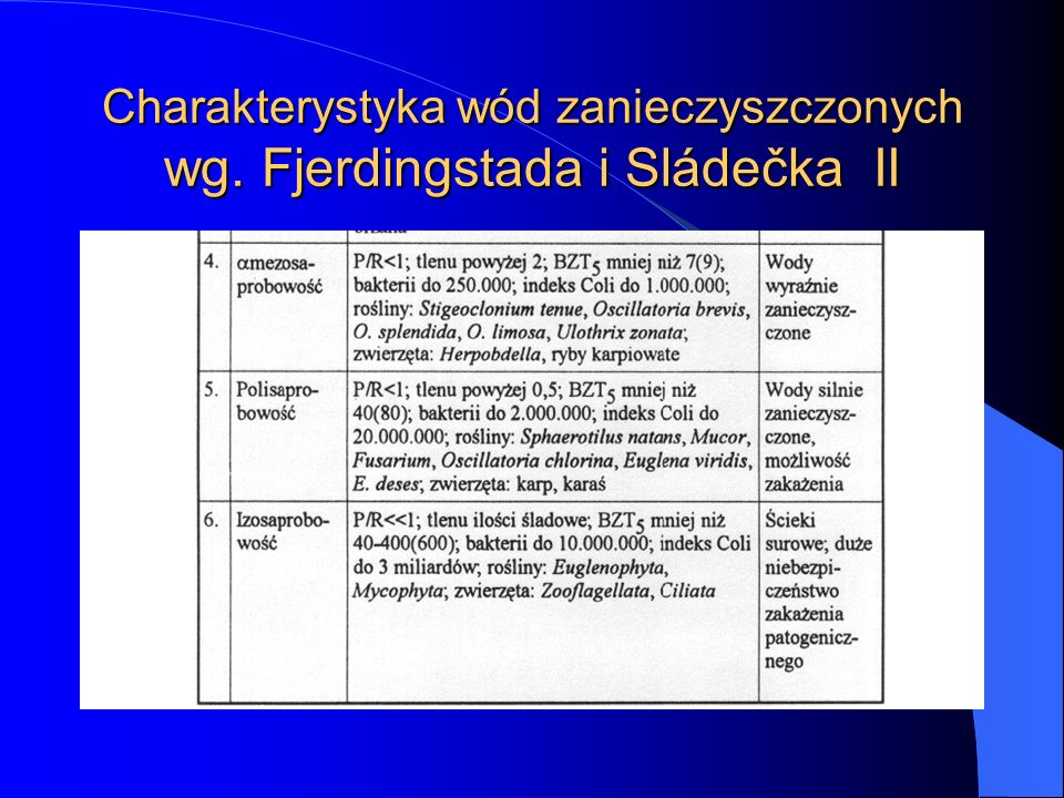 Charakterystyka wód zanieczyszczonych wg. Fjerdingstada i Sládečka II
