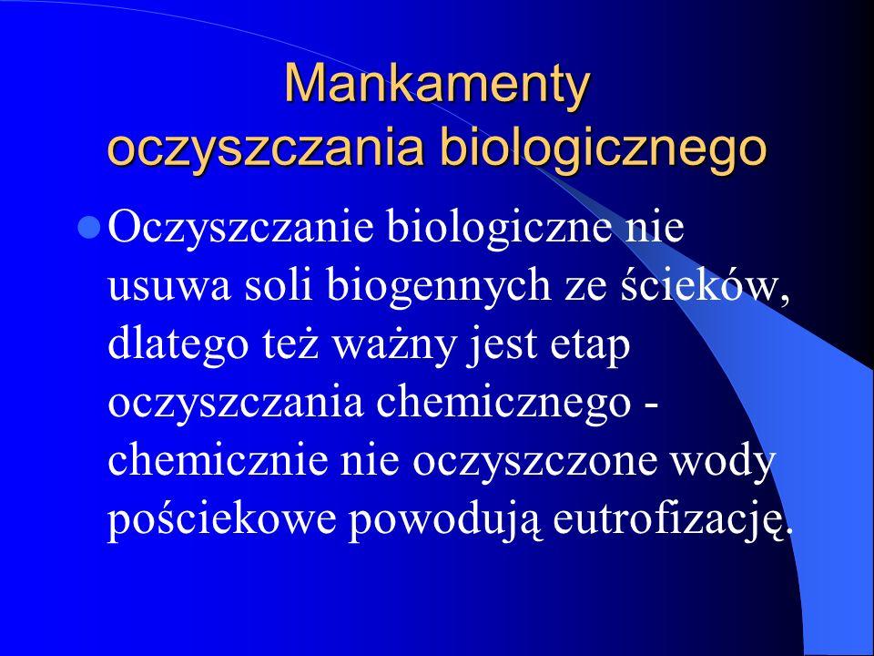 Mankamenty oczyszczania biologicznego