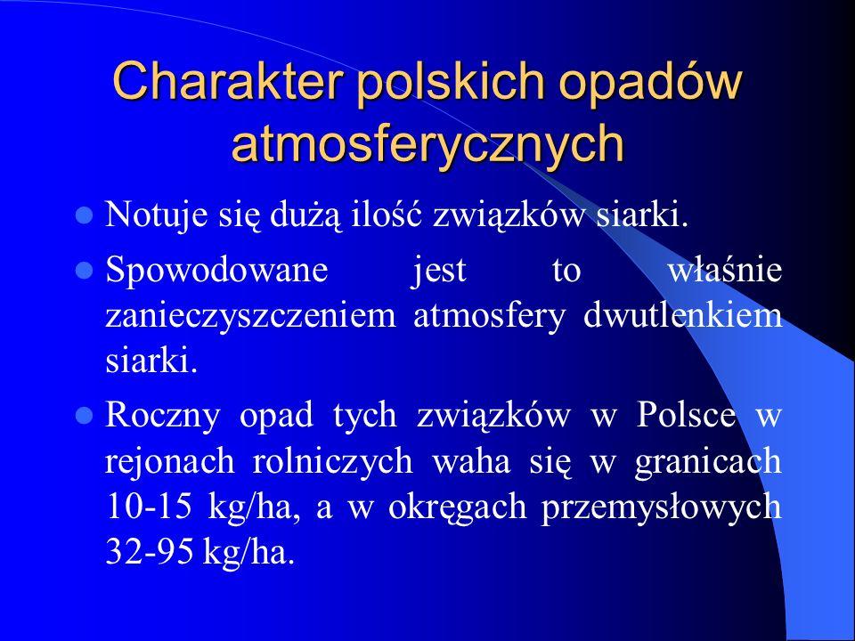 Charakter polskich opadów atmosferycznych