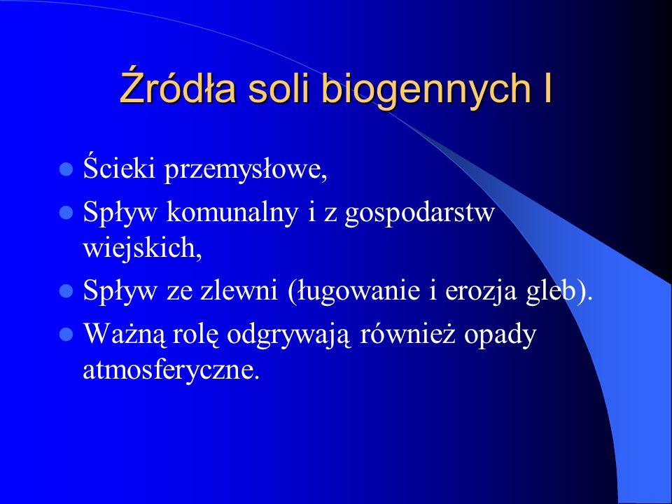 Źródła soli biogennych I