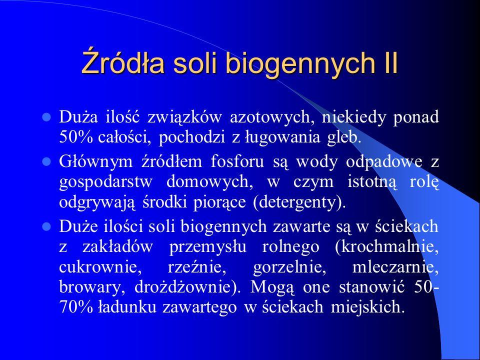 Źródła soli biogennych II