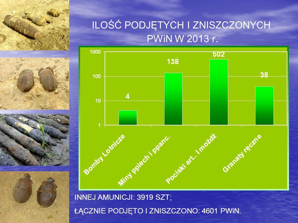 ILOŚĆ PODJĘTYCH I ZNISZCZONYCH PWiN W 2013 r.