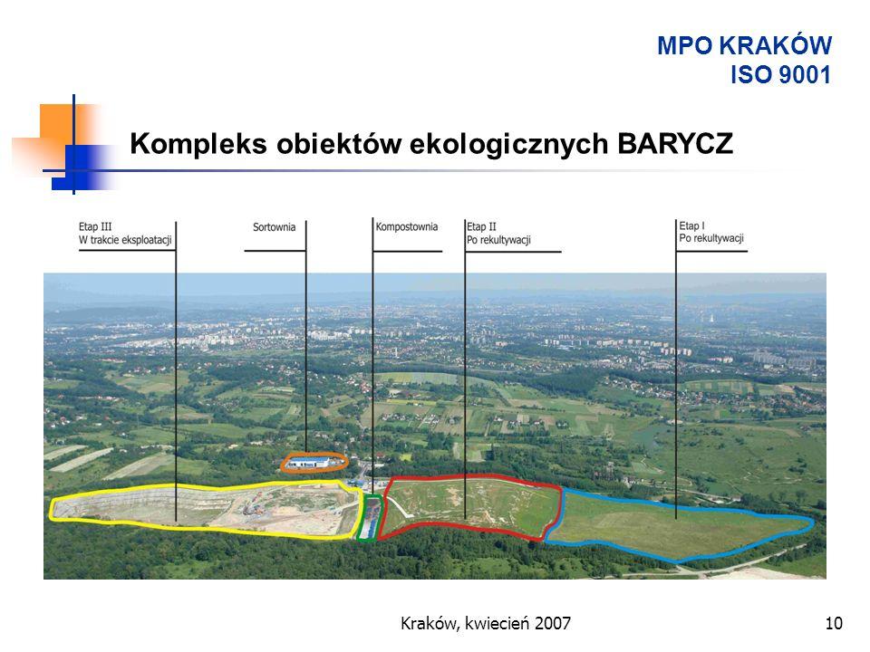 Kompleks obiektów ekologicznych BARYCZ