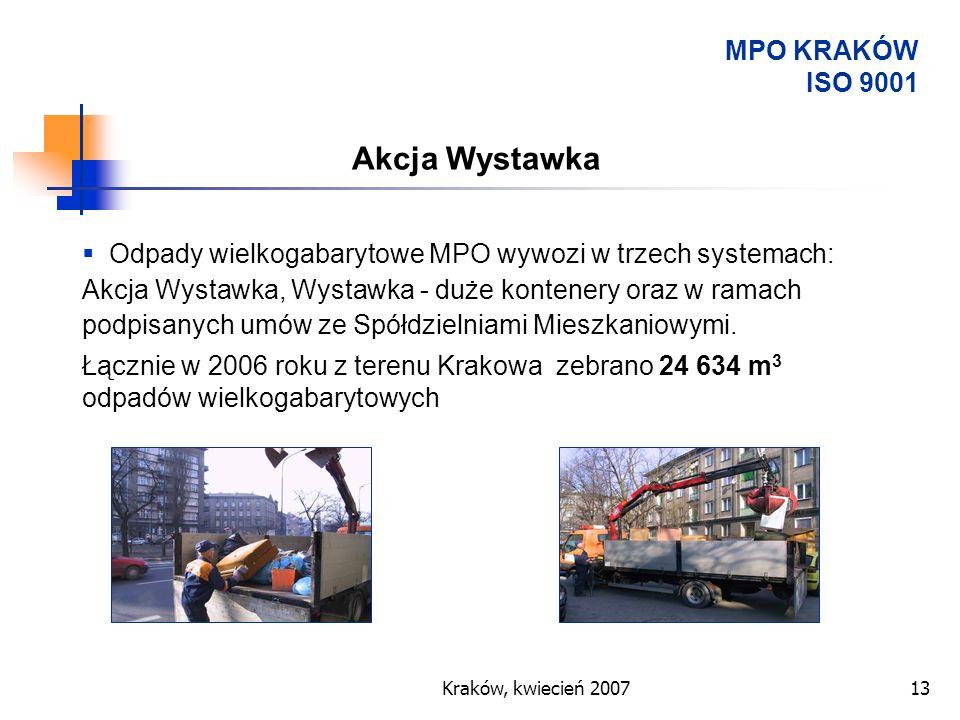 Akcja Wystawka MPO KRAKÓW ISO 9001