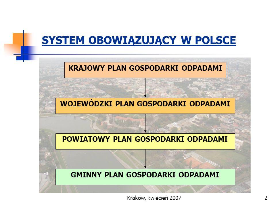 SYSTEM OBOWIĄZUJĄCY W POLSCE