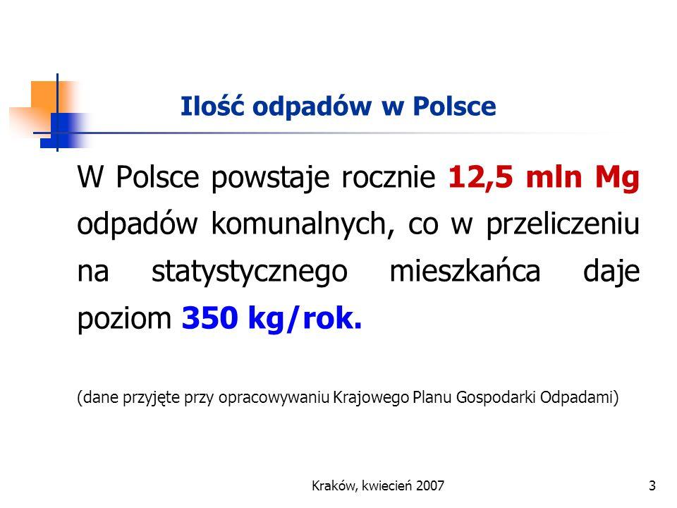 Ilość odpadów w Polsce