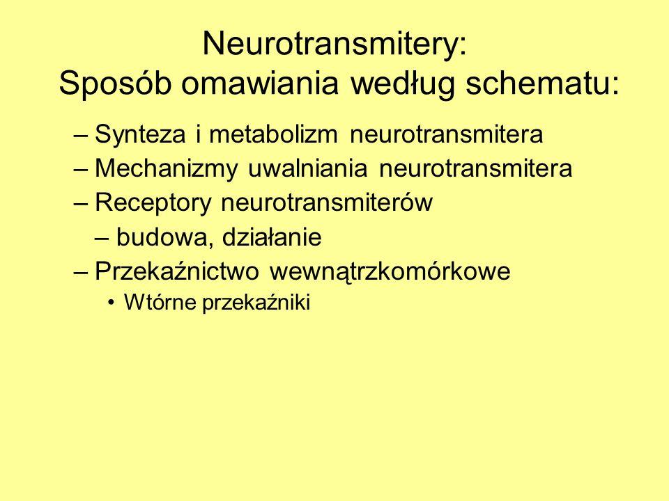 Neurotransmitery: Sposób omawiania według schematu: