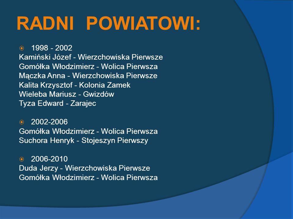 RADNI POWIATOWI: 1998 - 2002 Kamiński Józef - Wierzchowiska Pierwsze
