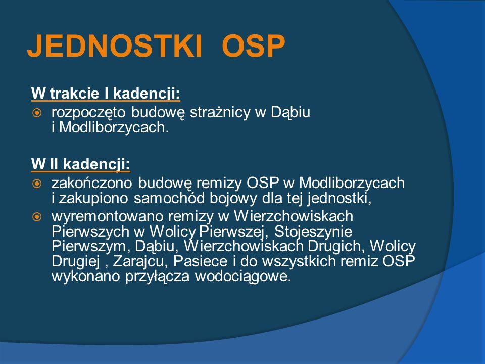 JEDNOSTKI OSP W trakcie I kadencji: