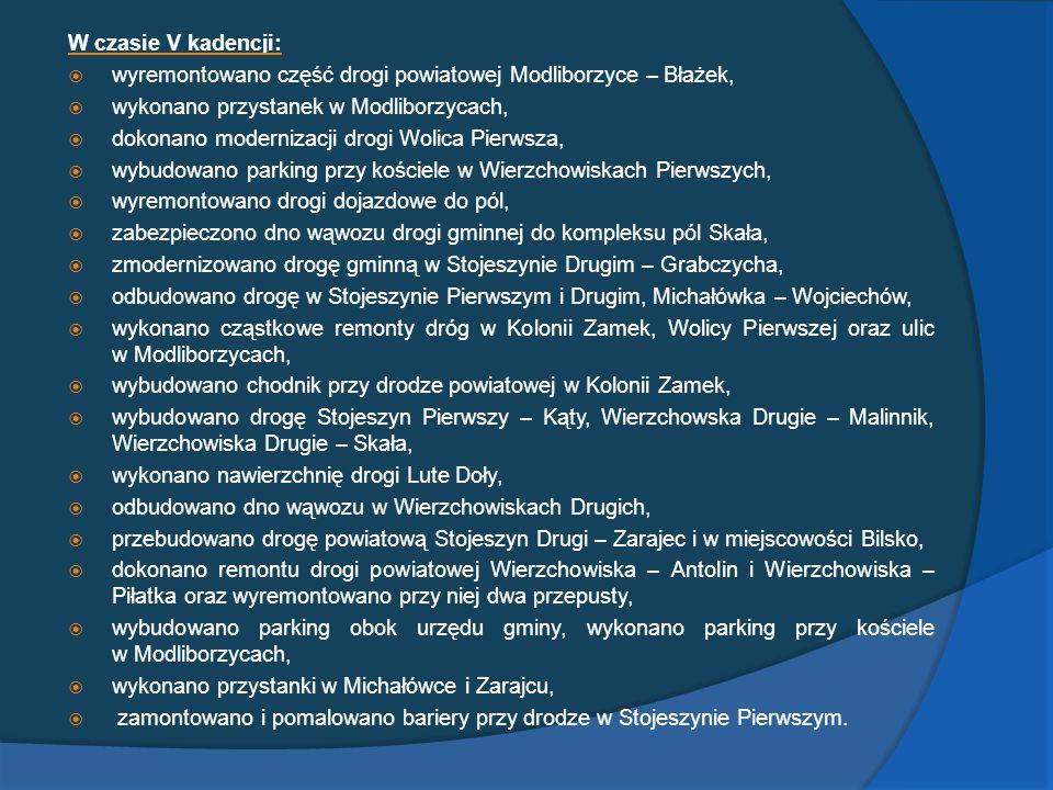 W czasie V kadencji: wyremontowano część drogi powiatowej Modliborzyce – Błażek, wykonano przystanek w Modliborzycach,