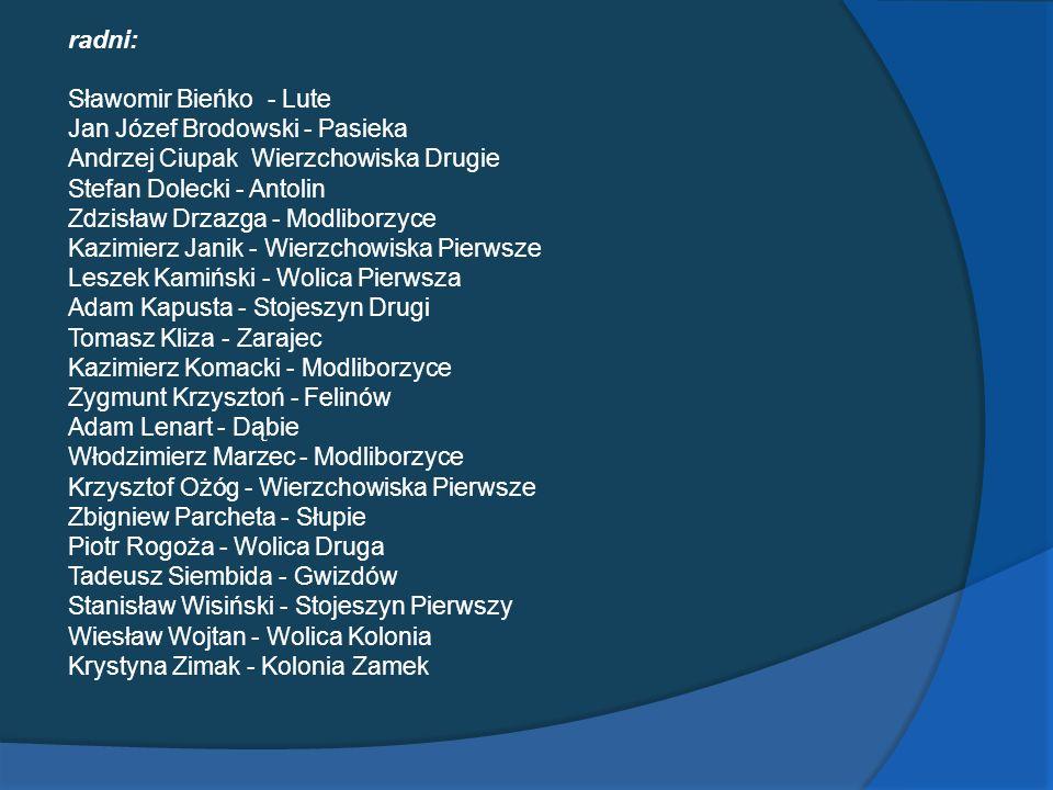 radni: Sławomir Bieńko - Lute. Jan Józef Brodowski - Pasieka. Andrzej Ciupak Wierzchowiska Drugie.