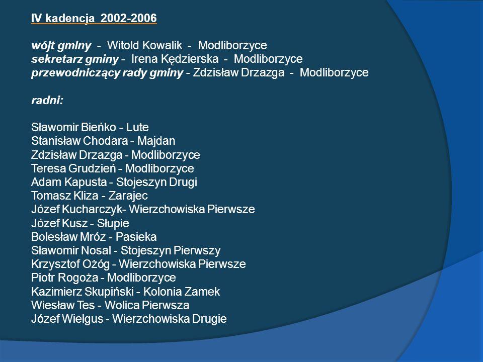 IV kadencja 2002-2006 wójt gminy - Witold Kowalik - Modliborzyce. sekretarz gminy - Irena Kędzierska - Modliborzyce.