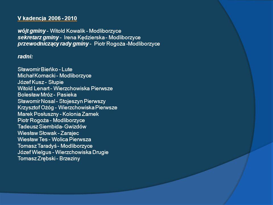 V kadencja 2006 - 2010 wójt gminy - Witold Kowalik - Modliborzyce. sekretarz gminy - Irena Kędzierska - Modliborzyce.