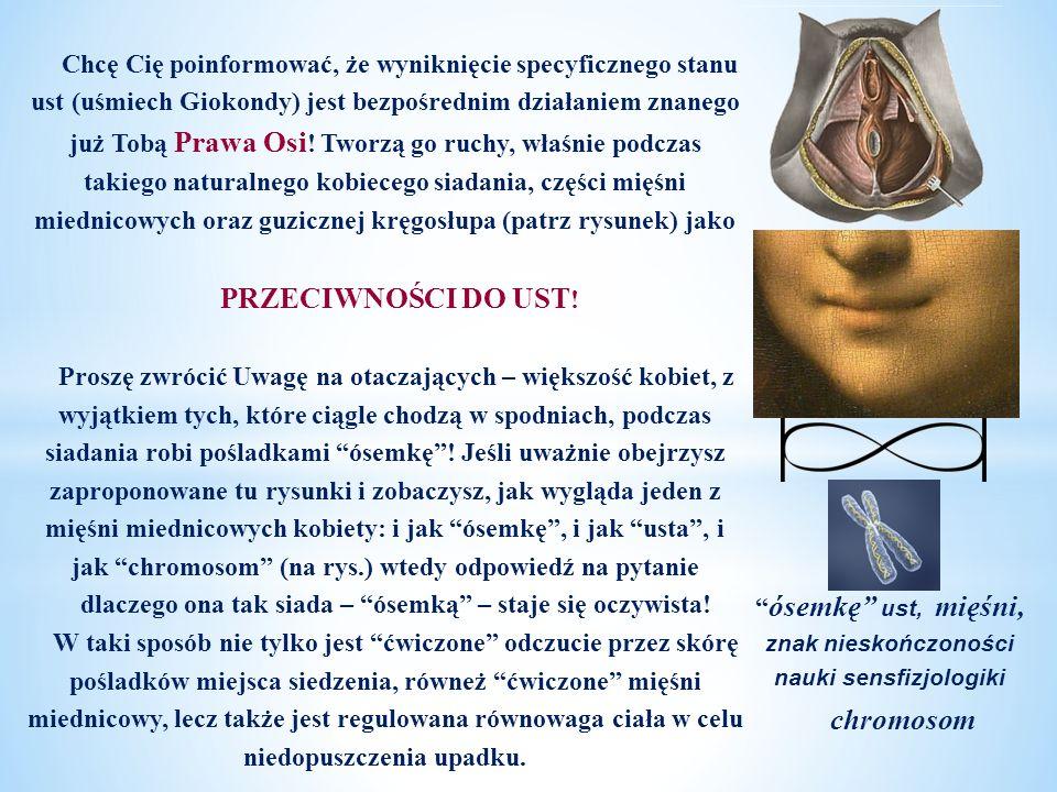 Chcę Cię poinformować, że wyniknięcie specyficznego stanu ust (uśmiech Giokondy) jest bezpośrednim działaniem znanego już Tobą Prawa Osi! Tworzą go ruchy, właśnie podczas takiego naturalnego kobiecego siadania, części mięśni miednicowych oraz guzicznej kręgosłupa (patrz rysunek) jako