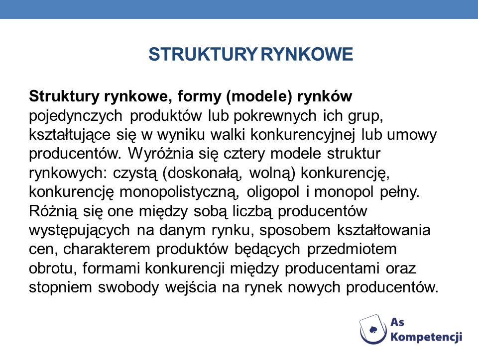 Struktury Rynkowe