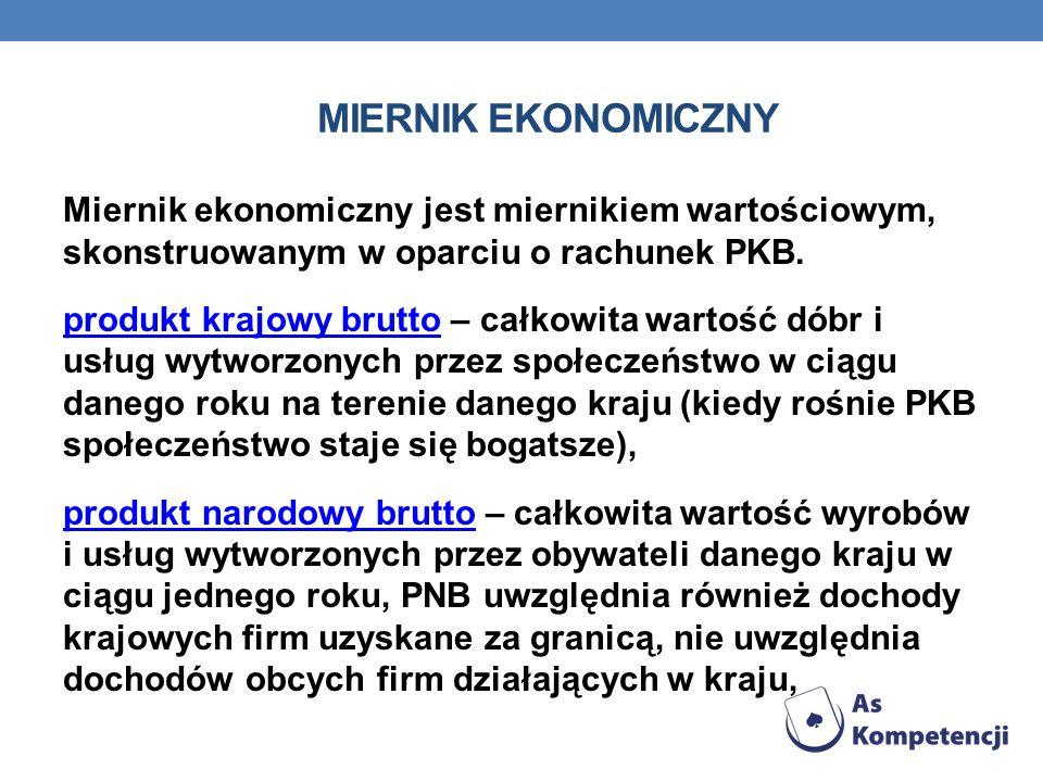 Miernik ekonomiczny