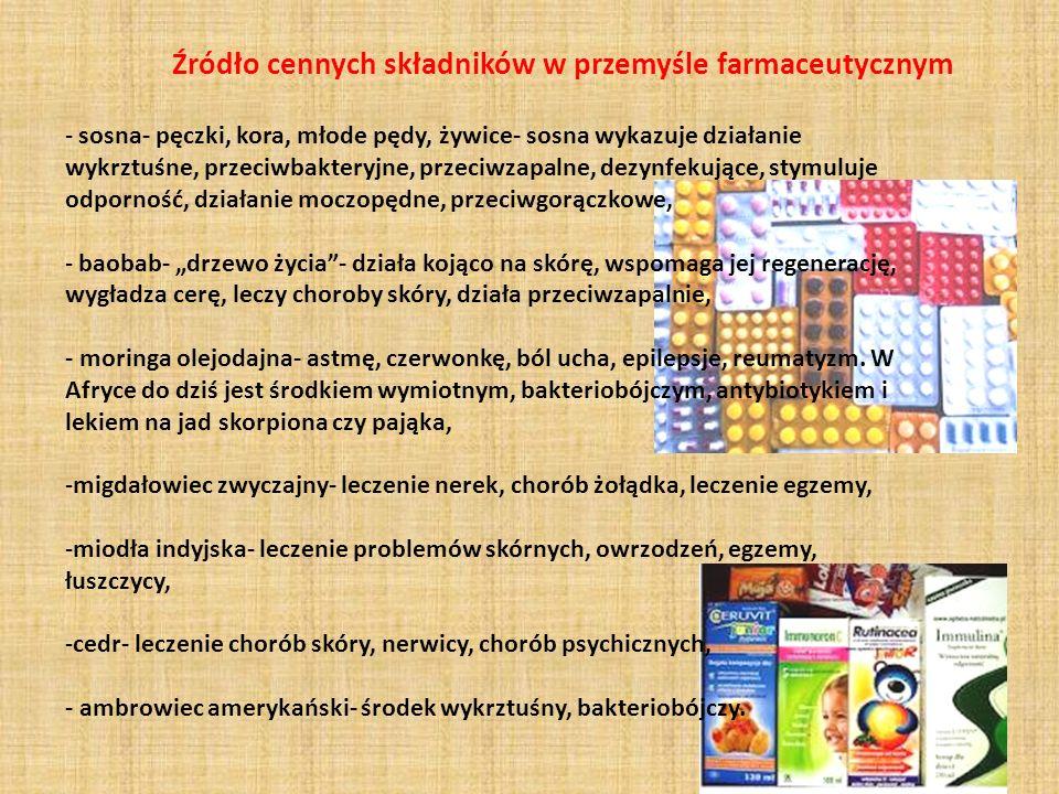 Źródło cennych składników w przemyśle farmaceutycznym