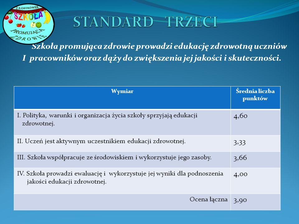 STANDARD TRZECI Szkoła promująca zdrowie prowadzi edukację zdrowotną uczniów. I pracowników oraz dąży do zwiększenia jej jakości i skuteczności.