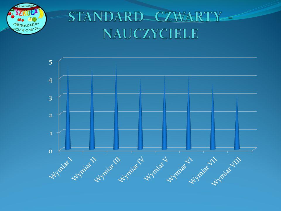 STANDARD CZWARTY - NAUCZYCIELE