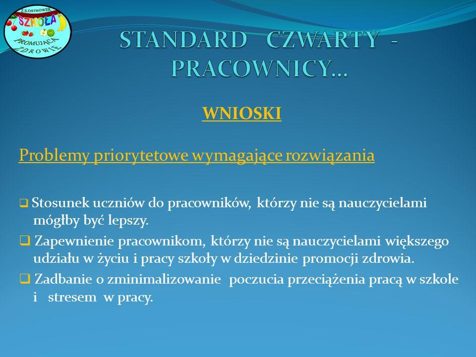 STANDARD CZWARTY - PRACOWNICY…
