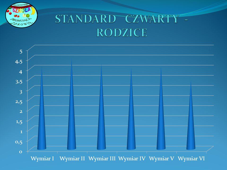 STANDARD CZWARTY - RODZICE