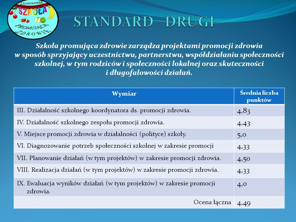 STANDARD DRUGI Szkoła promująca zdrowie zarządza projektami promocji zdrowia.