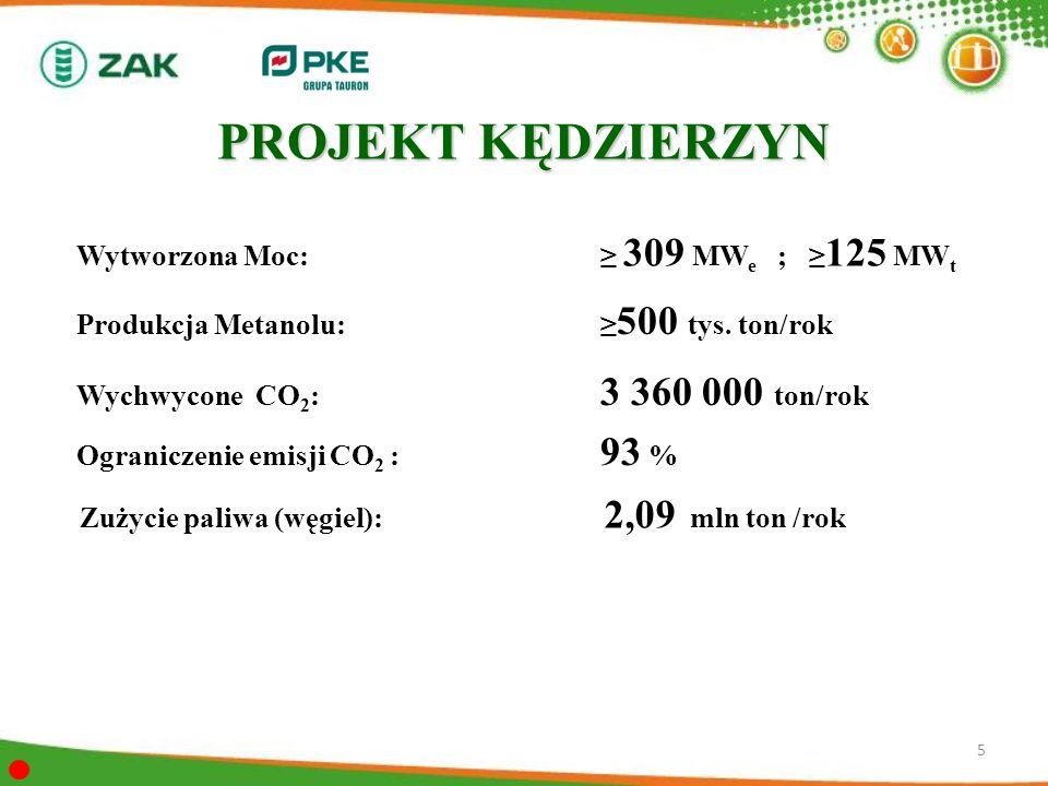 PROJEKT KĘDZIERZYN Wytworzona Moc: ≥ 309 MWe ; ≥125 MWt