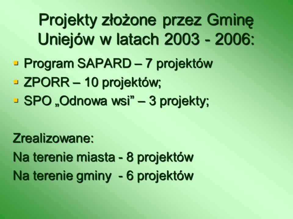 Projekty złożone przez Gminę Uniejów w latach 2003 - 2006: